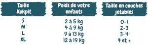 Guide taille - mobile
